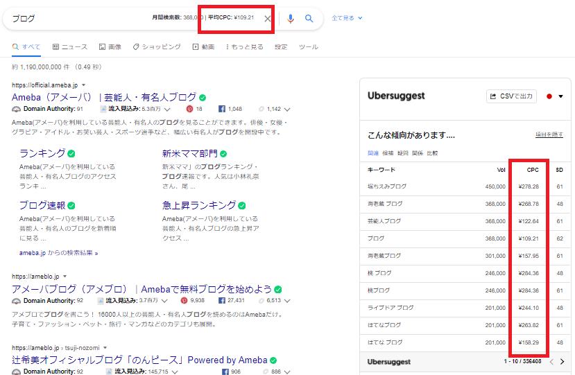 ウーバーサジェスト-クリック単価